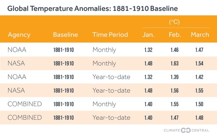 4_20_16_CC_new-baseline-methodology-table