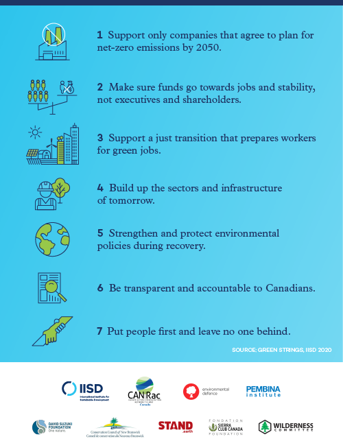 Seven principles to align COVID-19 recovery with Canada's climate commitments—new report shown to key federal ministers