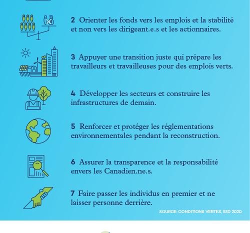 Nouveau rapport : 7 principes pour aligner la relance post COVID-19 avec les engagements climatiques du Canada