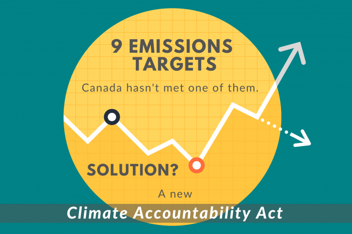 High-Level Recommendations for Bill C-12, the Net-Zero Emissions Accountability Act