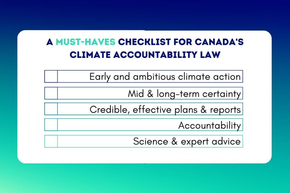 Checklist with five priority areas for Canada's climate accountability law